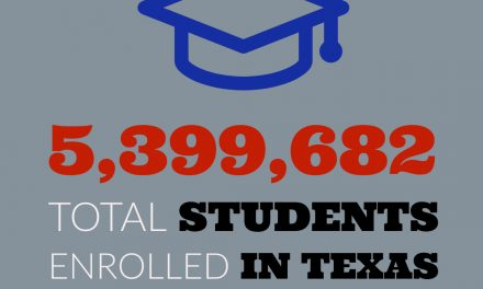 Texas Schools projected to lose $3.5 Billion in State Funding